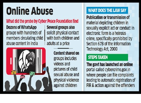 Govt action against sexual abuse